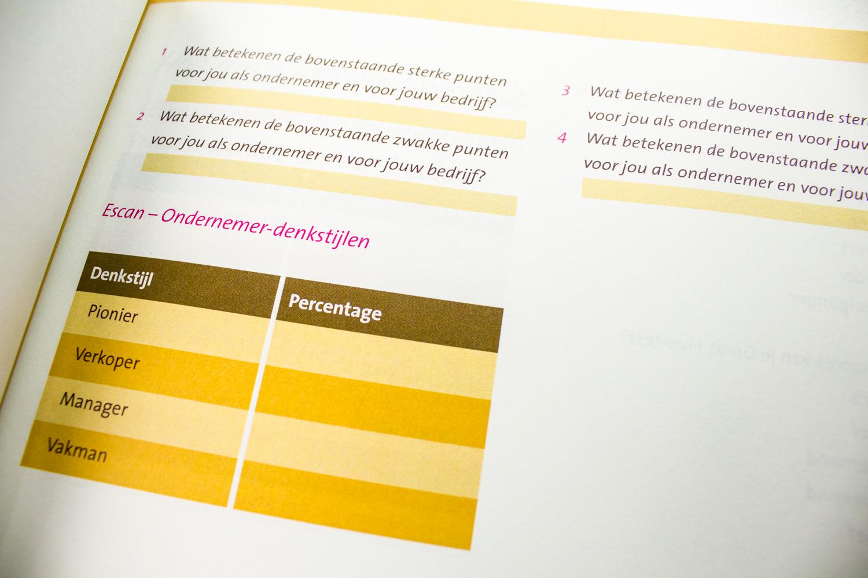 Ontwerp Saxion startup werkboek door Studio Index. Beschrijving van de E-scan.